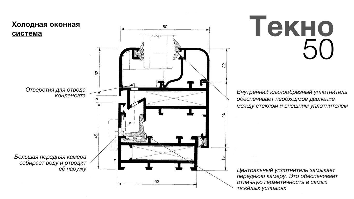 Профільна система Текно 50