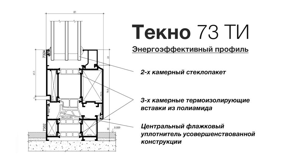 Профиль Текно 73 ТИ в разрезе